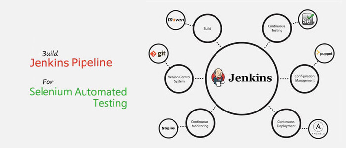 Tutorial: How To Build Jenkins Pipeline For Selenium Automated Testing?