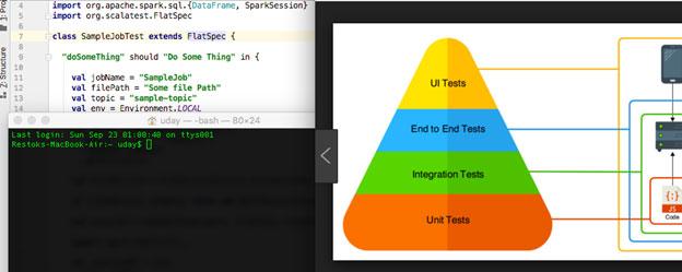 Big Data Tutorial : Unit Testing Spark Jobs for Faster Development