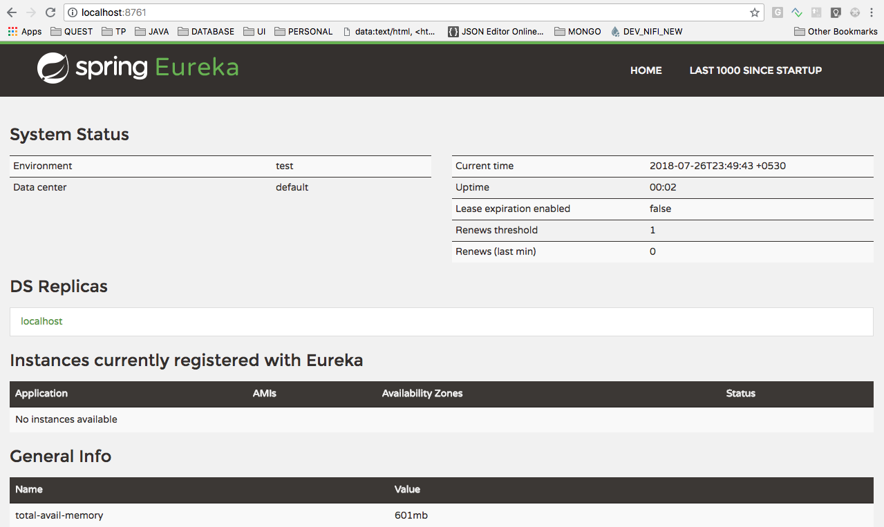 Spring Cloud Netflix - Eureka with Demo